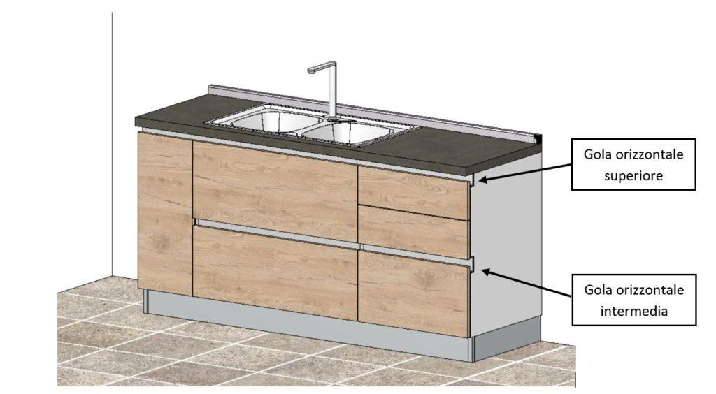 Progettazione di una cucina con gola configuratori imab for Configuratore cucine